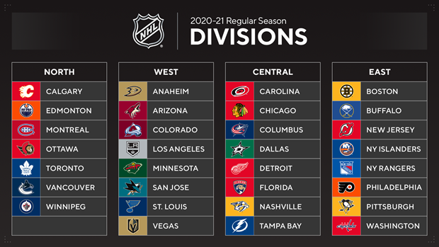 National Hockey League announces critical dates calendar, makes change to off-side rule